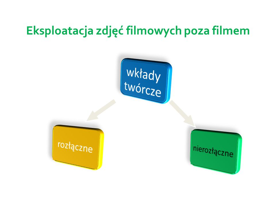 Eksploatacja zdjęć filmowych poza filmem
