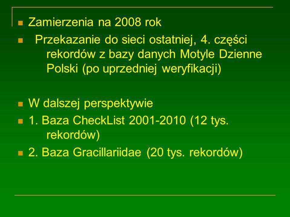 Zamierzenia na 2008 rok Przekazanie do sieci ostatniej, 4. części rekordów z bazy danych Motyle Dzienne Polski (po uprzedniej weryfikacji)