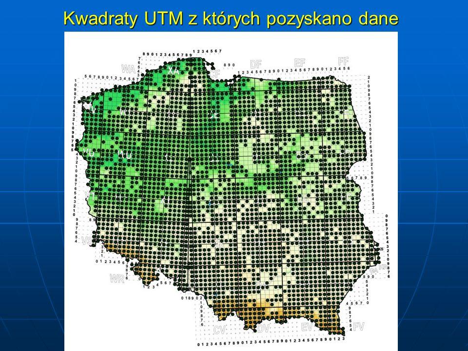 Kwadraty UTM z których pozyskano dane