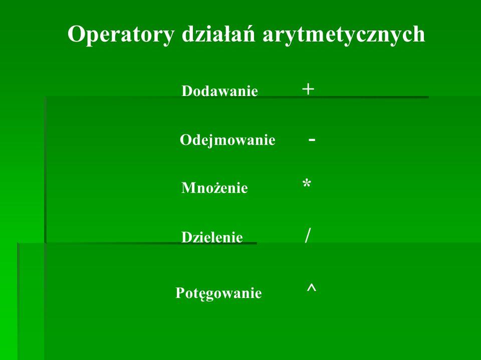 Operatory działań arytmetycznych