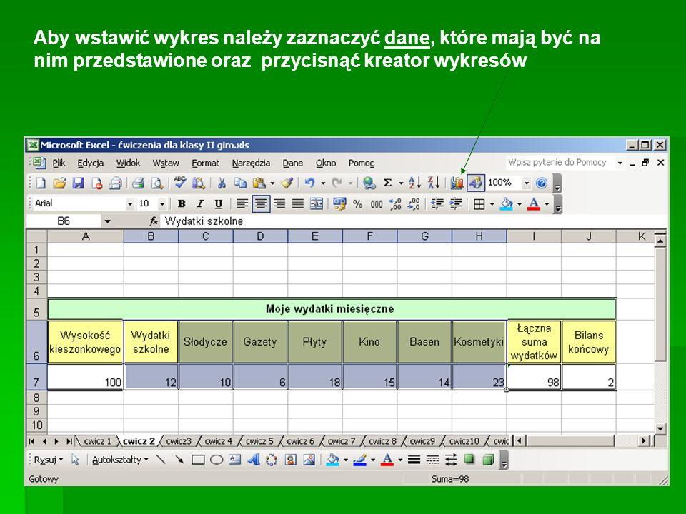 Aby wstawić wykres należy zaznaczyć dane, które mają być na nim przedstawione oraz przycisnąć kreator wykresów