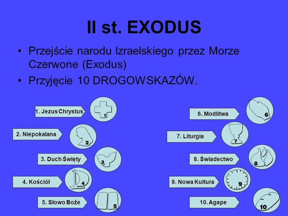 II st. EXODUS Przejście narodu Izraelskiego przez Morze Czerwone (Exodus) Przyjęcie 10 DROGOWSKAZÓW.