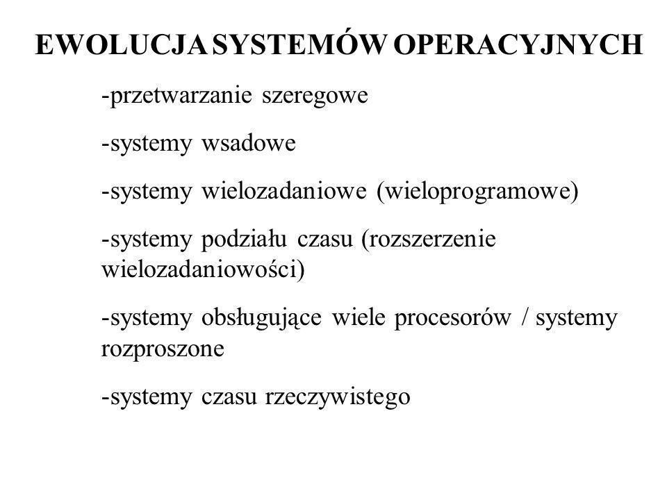 EWOLUCJA SYSTEMÓW OPERACYJNYCH