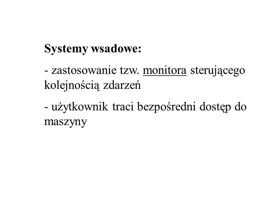 Systemy wsadowe: zastosowanie tzw. monitora sterującego kolejnością zdarzeń.