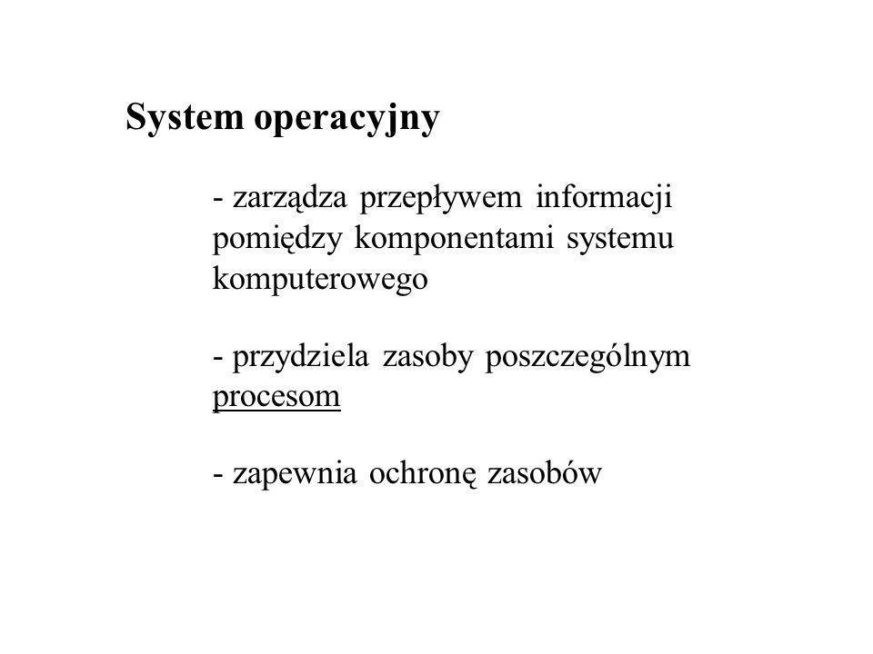 System operacyjny zarządza przepływem informacji pomiędzy komponentami systemu komputerowego. przydziela zasoby poszczególnym procesom.
