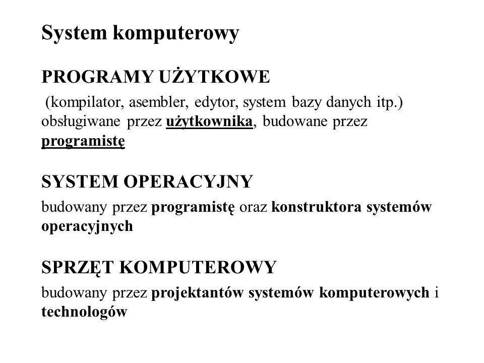 System komputerowy PROGRAMY UŻYTKOWE SYSTEM OPERACYJNY