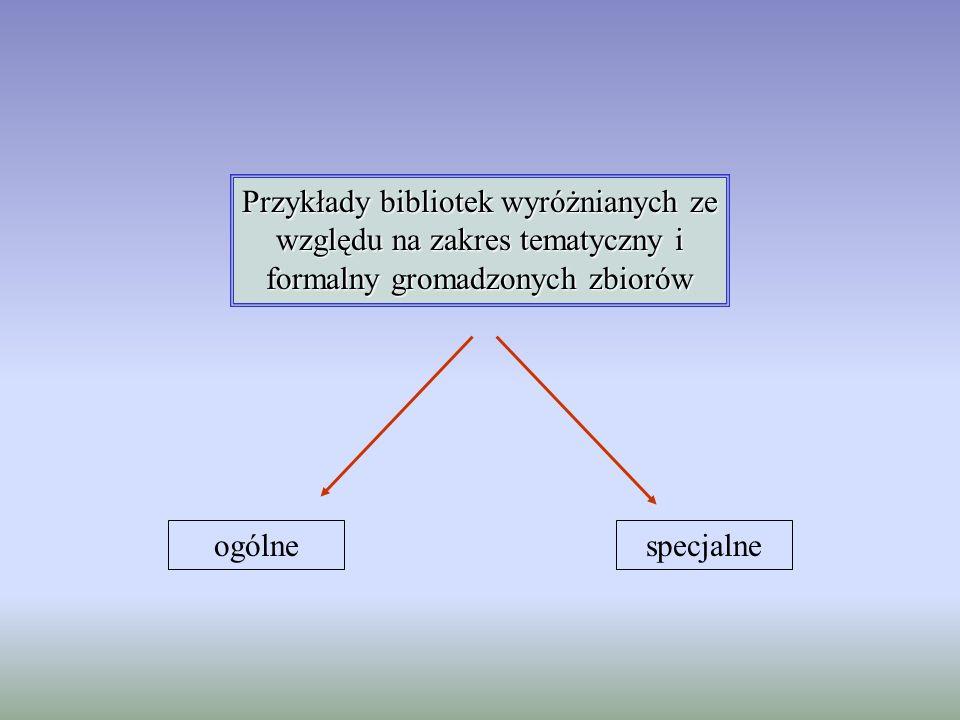 Przykłady bibliotek wyróżnianych ze względu na zakres tematyczny i formalny gromadzonych zbiorów