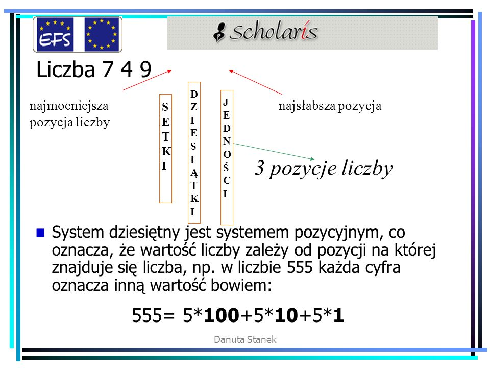 Liczba 7 4 9 3 pozycje liczby 555= 5*100+5*10+5*1