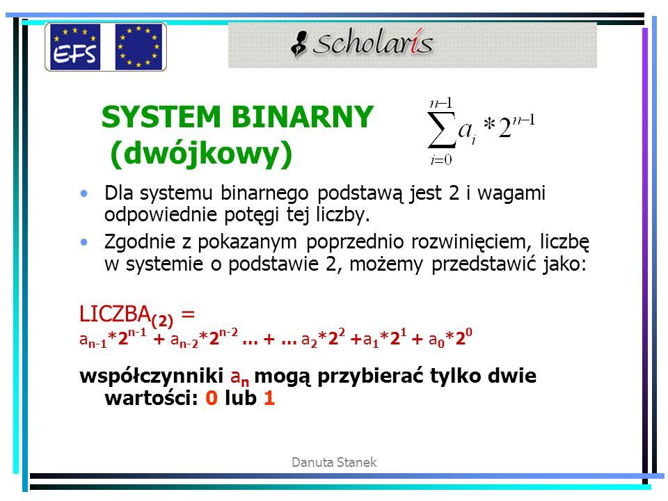 SYSTEM BINARNY (dwójkowy)