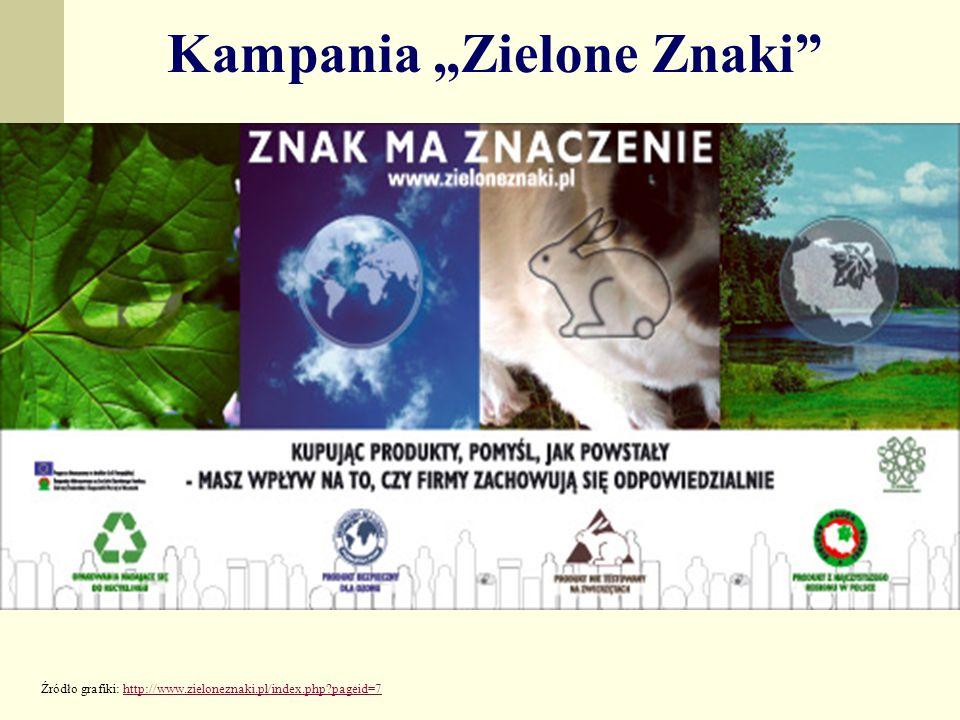 """Kampania """"Zielone Znaki"""