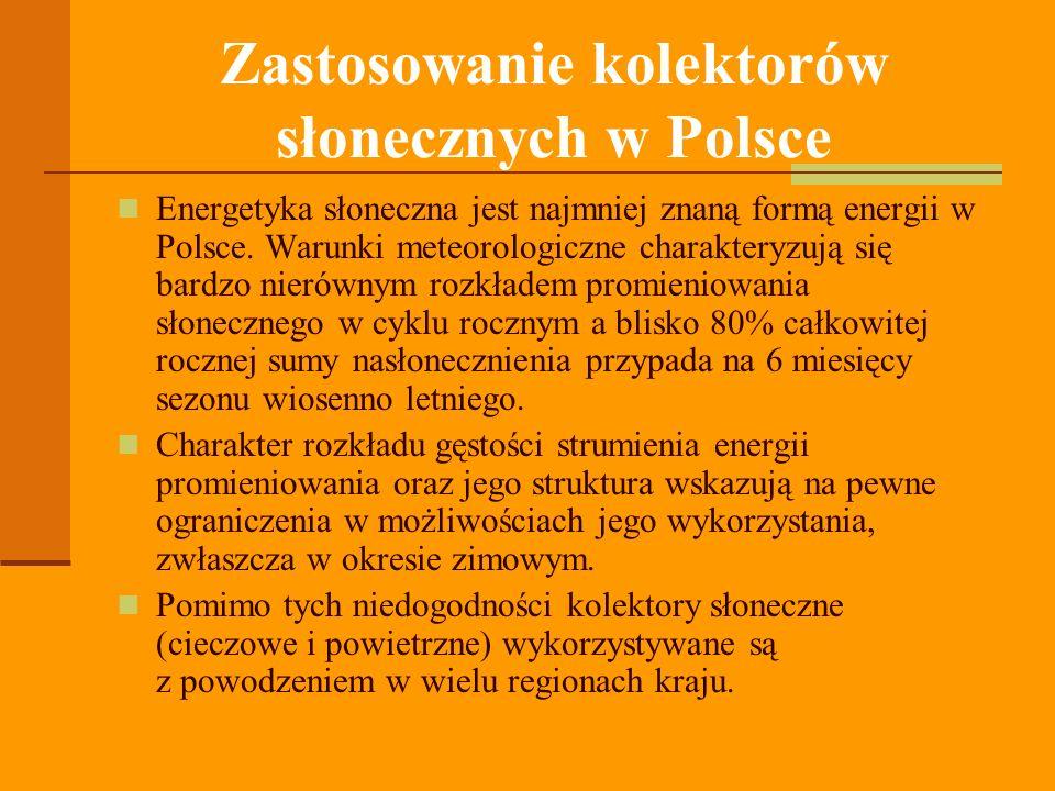 Zastosowanie kolektorów słonecznych w Polsce