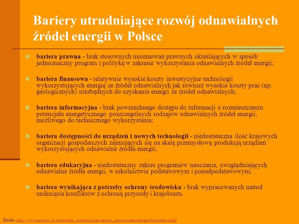 Bariery utrudniające rozwój odnawialnych źródeł energii w Polsce