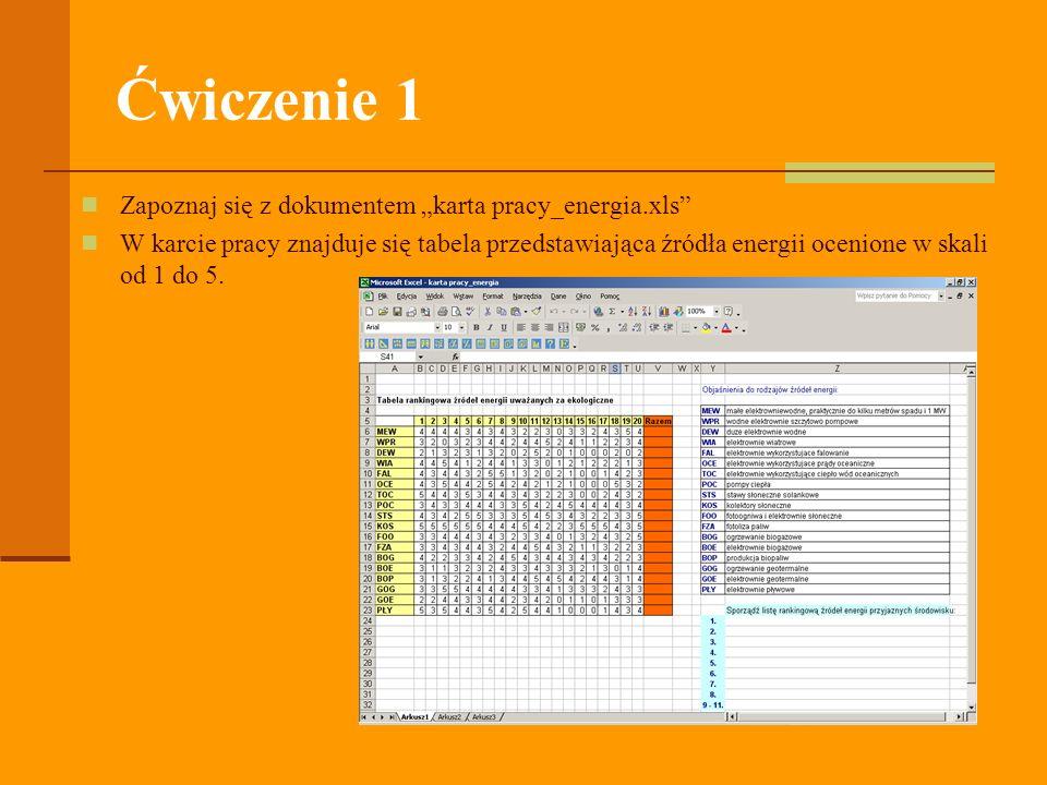"""Ćwiczenie 1 Zapoznaj się z dokumentem """"karta pracy_energia.xls"""