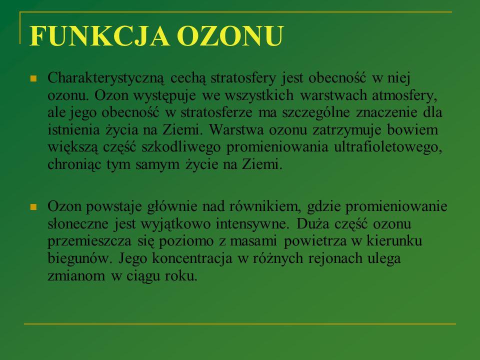 FUNKCJA OZONU