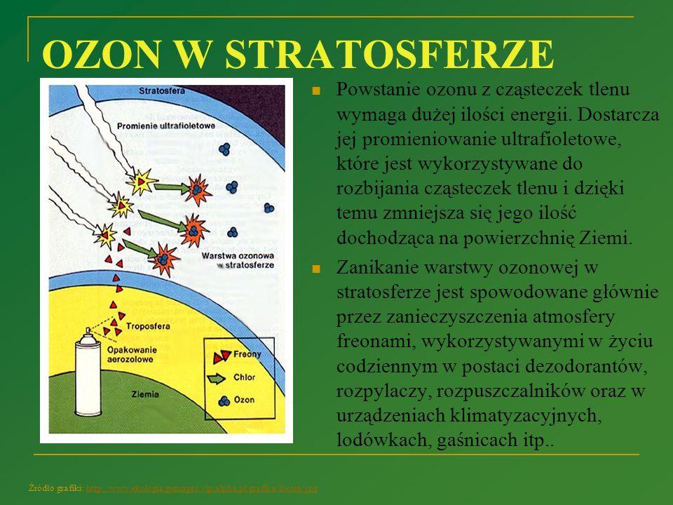 OZON W STRATOSFERZE