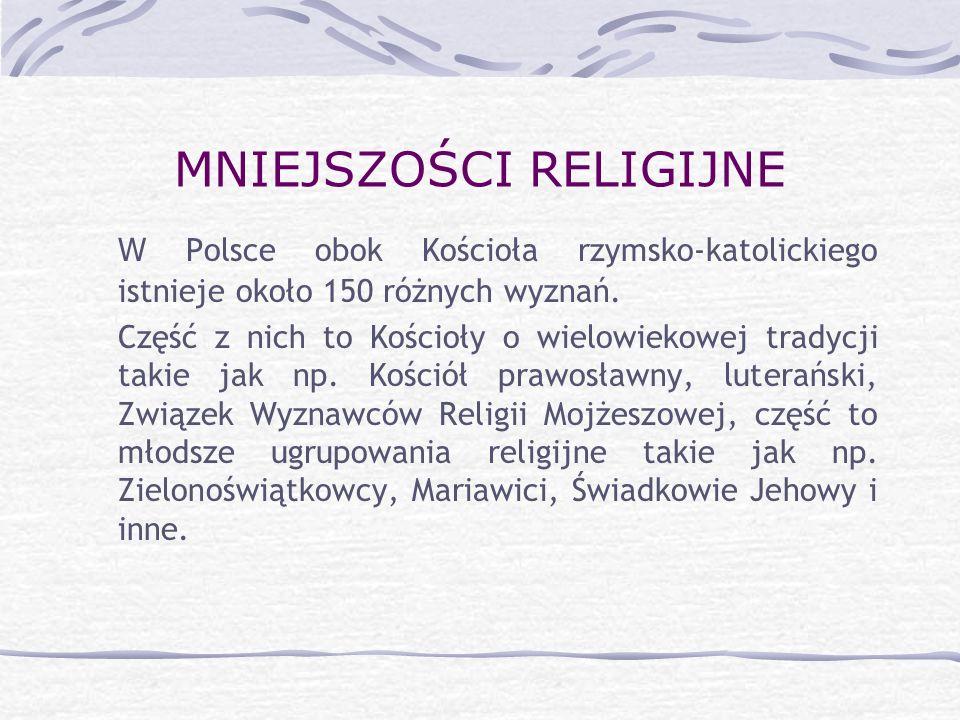 MNIEJSZOŚCI RELIGIJNE