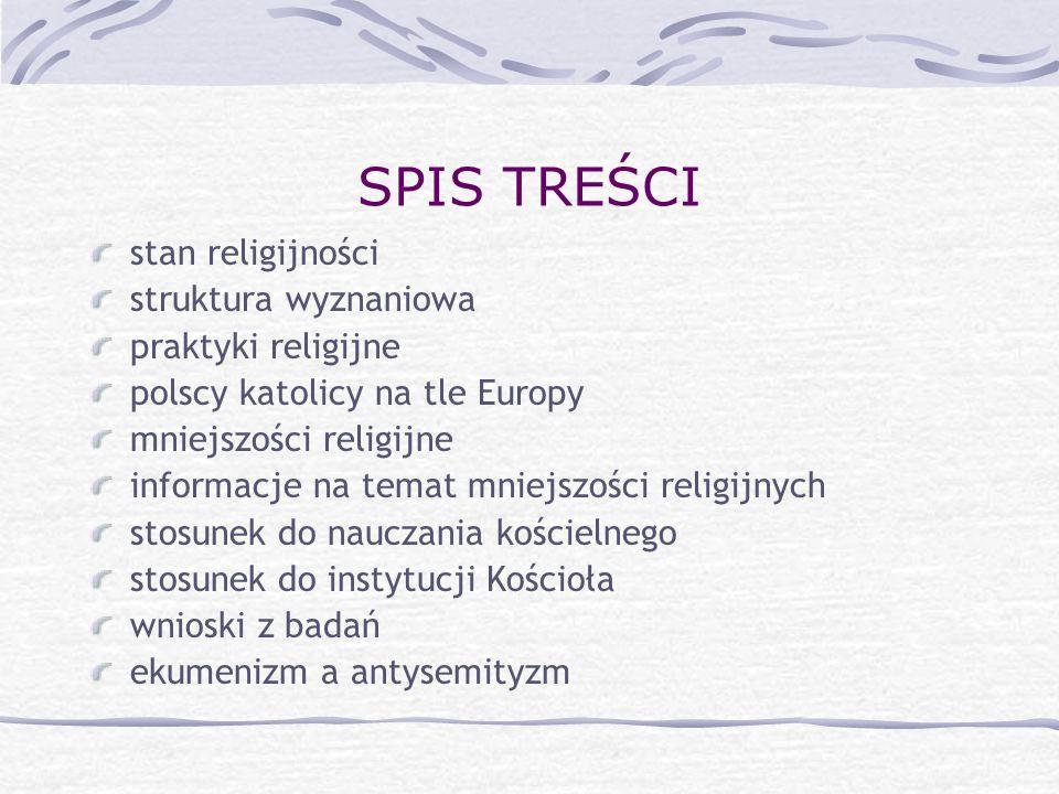 SPIS TREŚCI stan religijności struktura wyznaniowa praktyki religijne