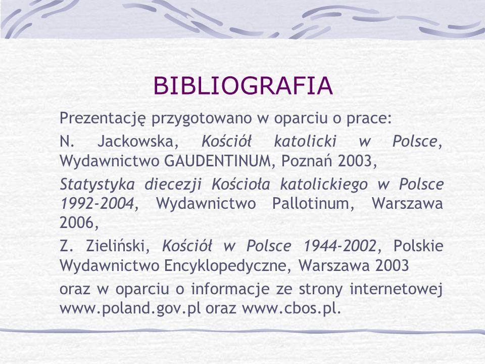 BIBLIOGRAFIA Prezentację przygotowano w oparciu o prace: N. Jackowska, Kościół katolicki w Polsce, Wydawnictwo GAUDENTINUM, Poznań 2003,