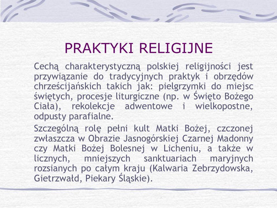 PRAKTYKI RELIGIJNE