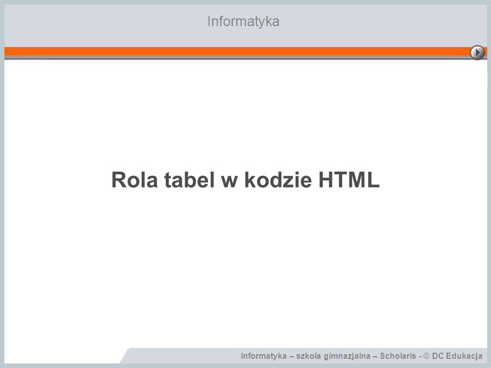 Rola tabel w kodzie HTML