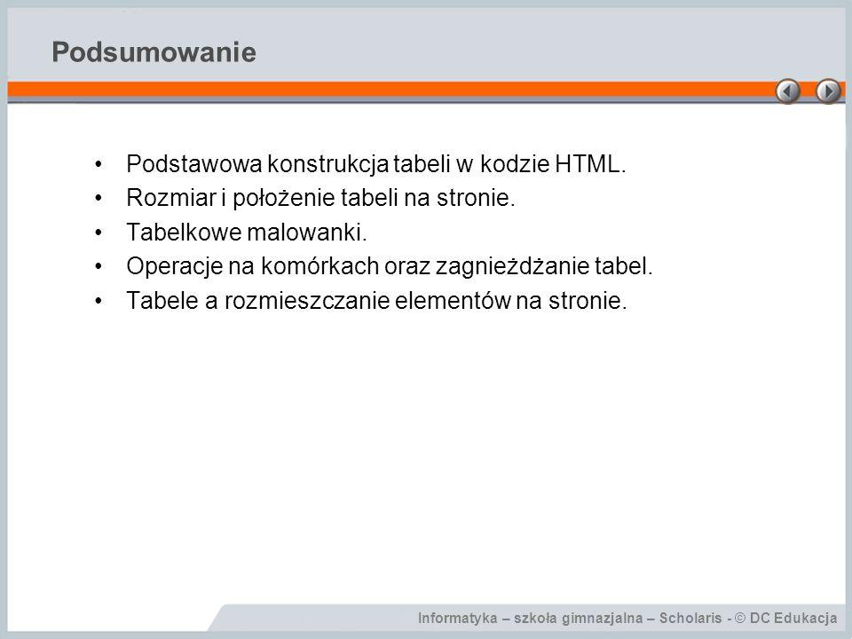 Podsumowanie Podstawowa konstrukcja tabeli w kodzie HTML.