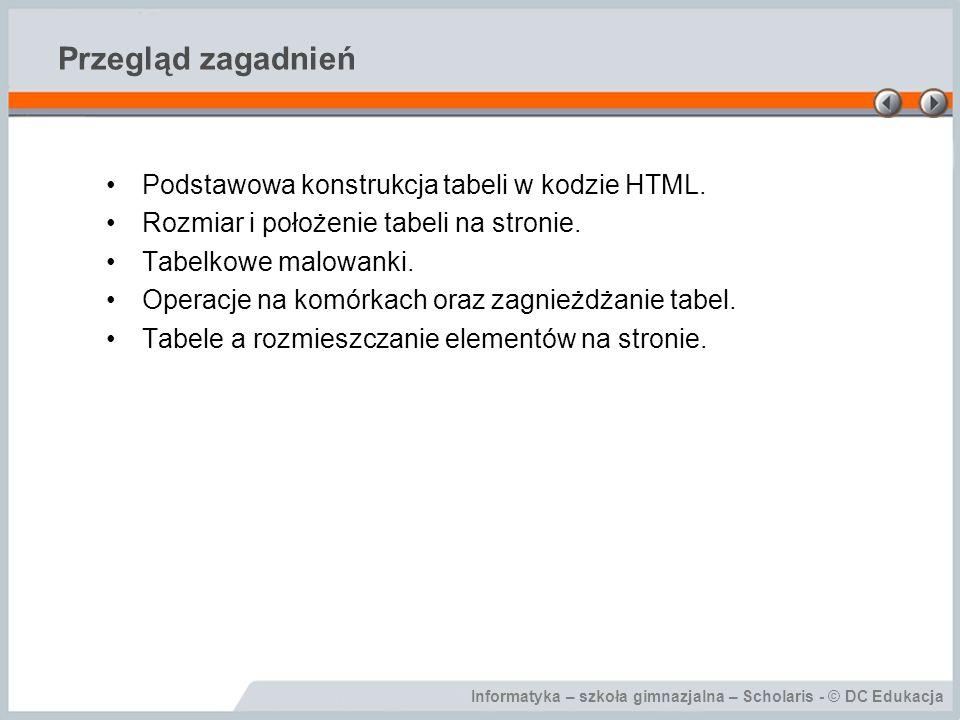 Przegląd zagadnień Podstawowa konstrukcja tabeli w kodzie HTML.