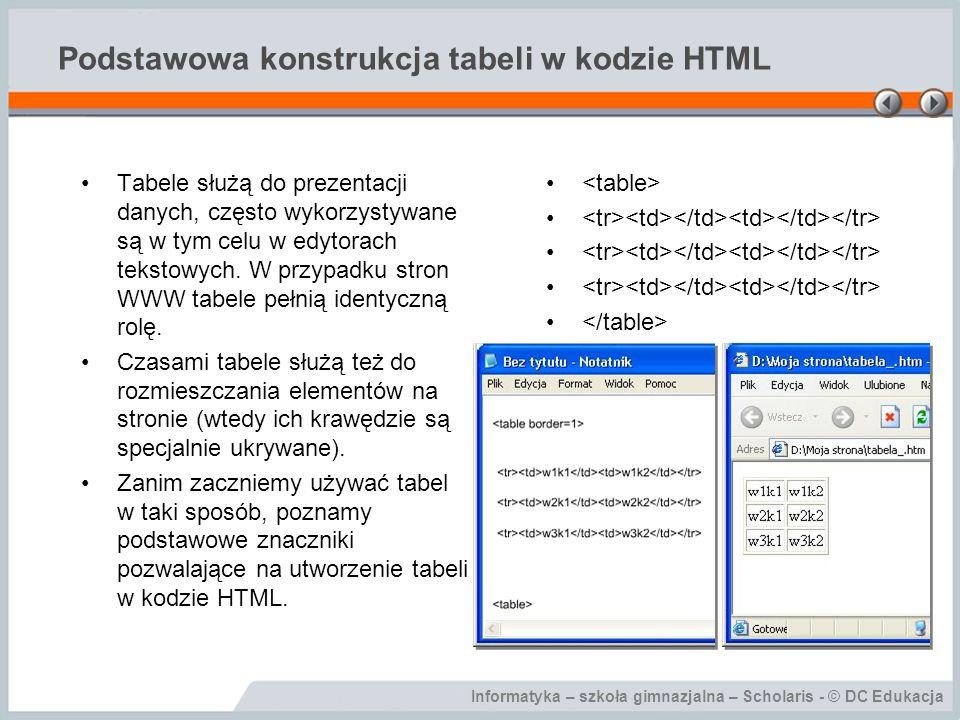 Podstawowa konstrukcja tabeli w kodzie HTML