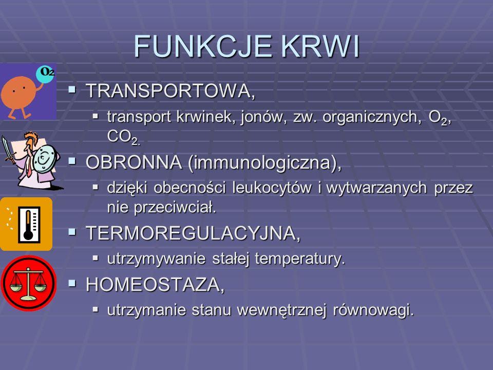 FUNKCJE KRWI TRANSPORTOWA, OBRONNA (immunologiczna), TERMOREGULACYJNA,