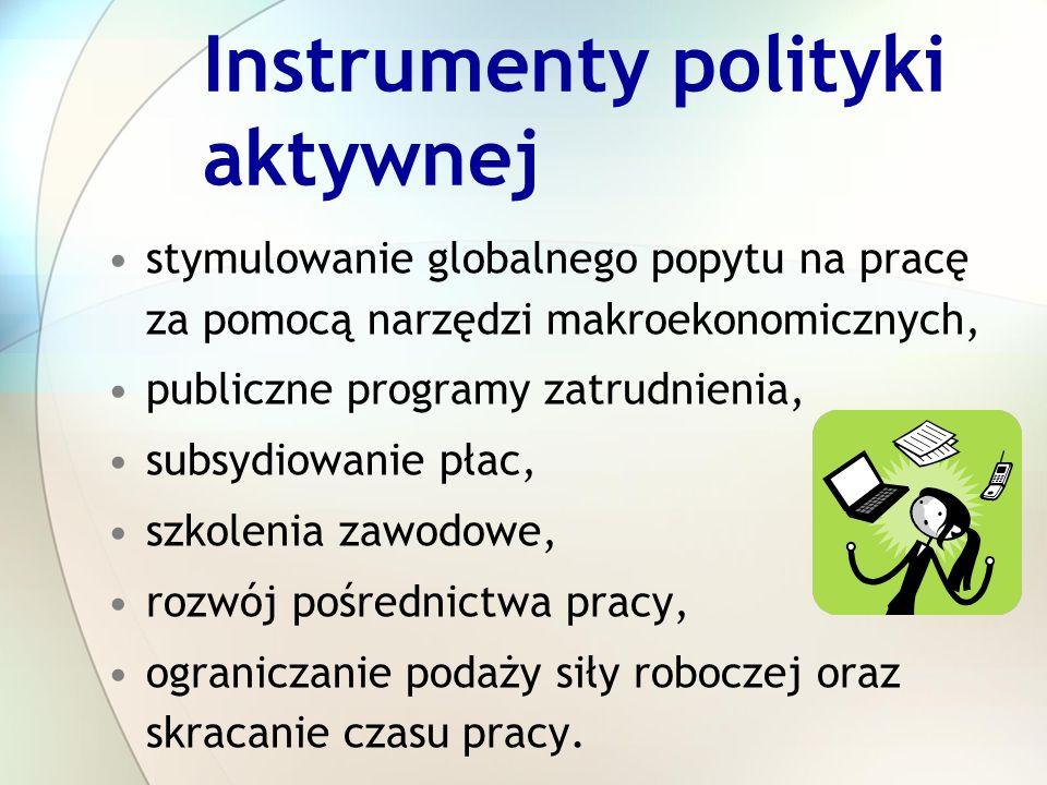 Instrumenty polityki aktywnej