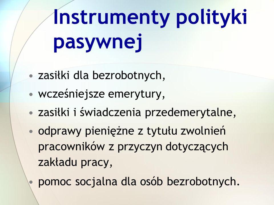 Instrumenty polityki pasywnej
