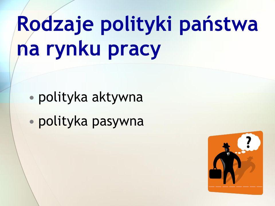 Rodzaje polityki państwa na rynku pracy