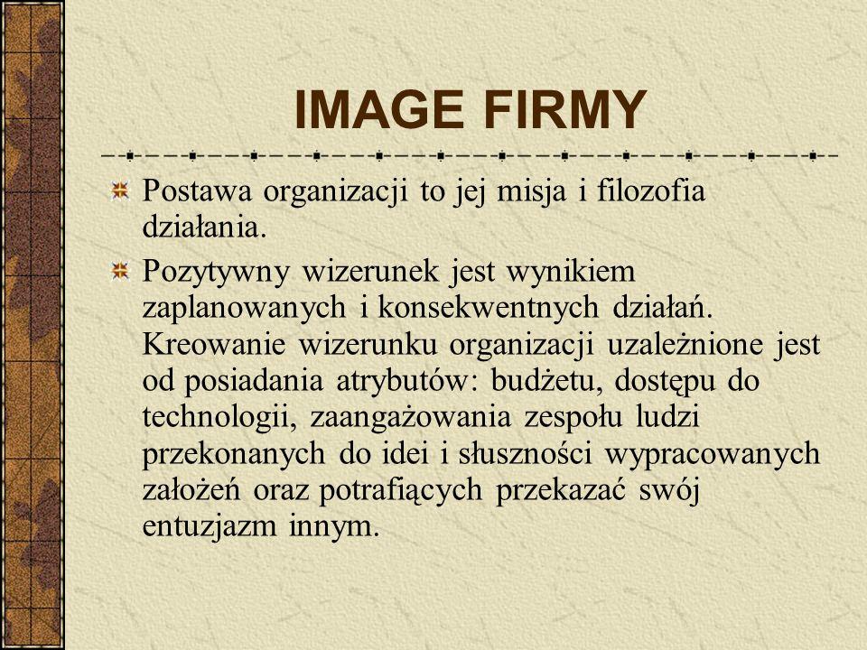 IMAGE FIRMY Postawa organizacji to jej misja i filozofia działania.