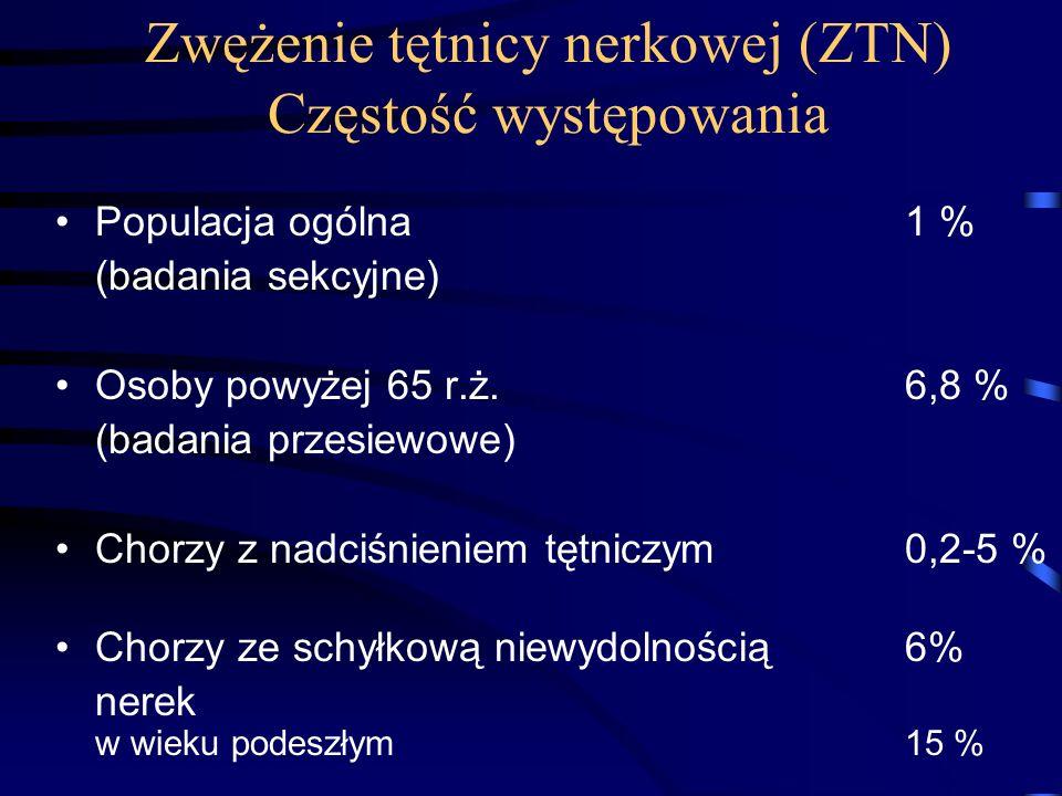 Zwężenie tętnicy nerkowej (ZTN) Częstość występowania