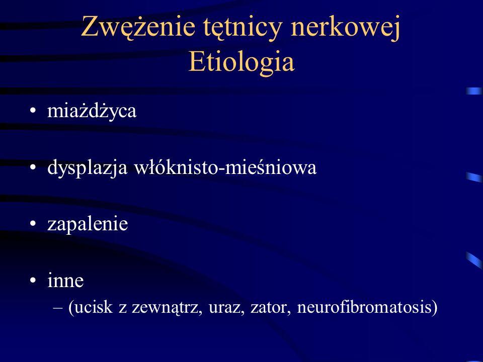 Zwężenie tętnicy nerkowej Etiologia