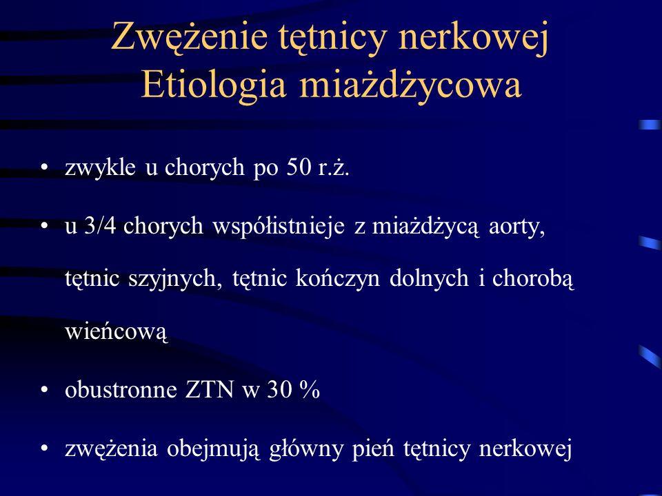 Zwężenie tętnicy nerkowej Etiologia miażdżycowa