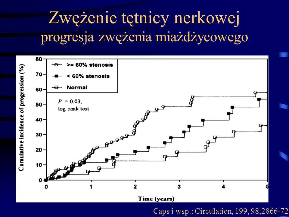 Zwężenie tętnicy nerkowej progresja zwężenia miażdżycowego