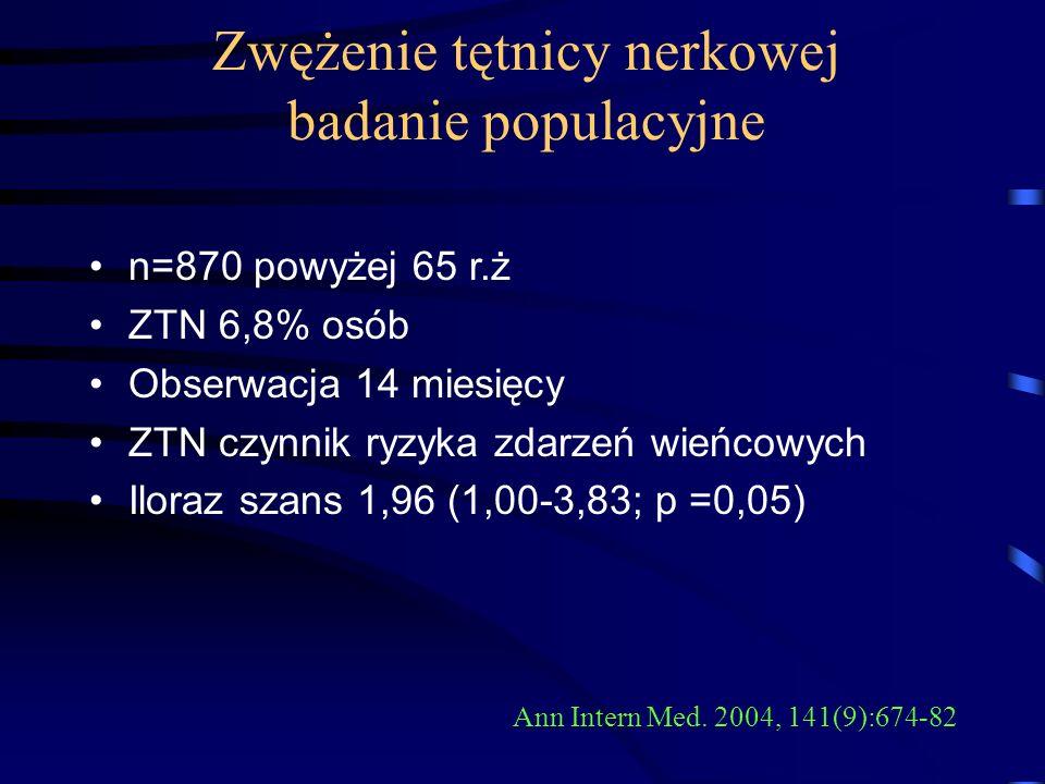 Zwężenie tętnicy nerkowej badanie populacyjne