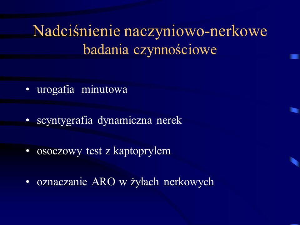 Nadciśnienie naczyniowo-nerkowe badania czynnościowe