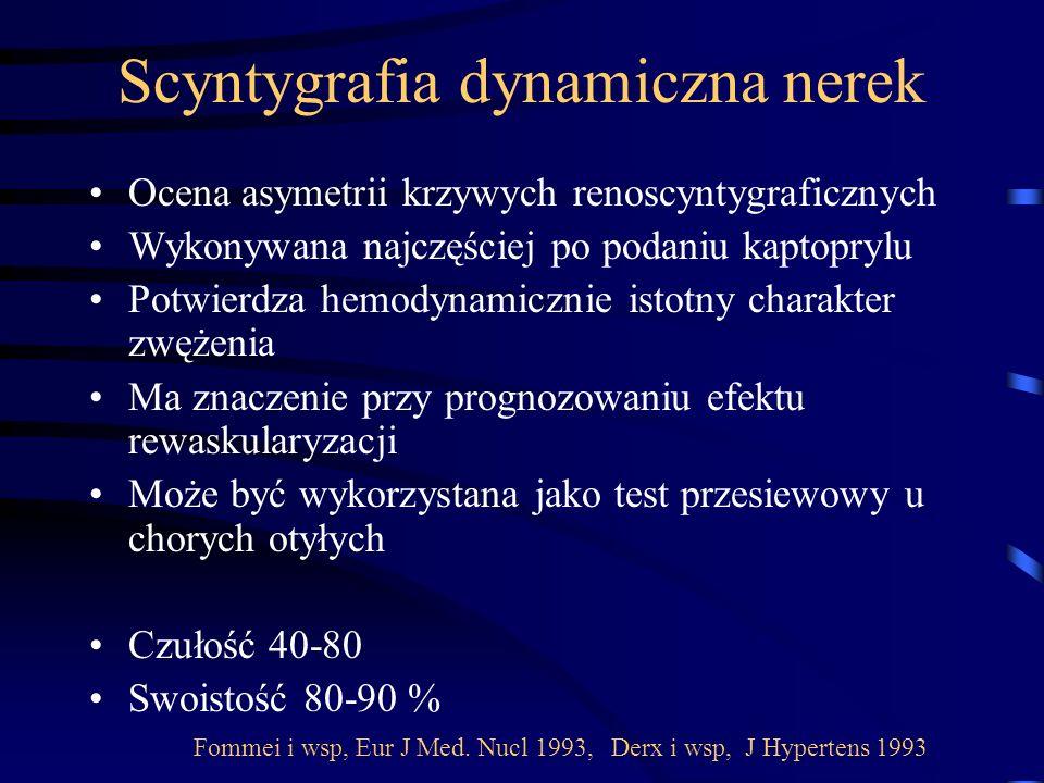 Scyntygrafia dynamiczna nerek