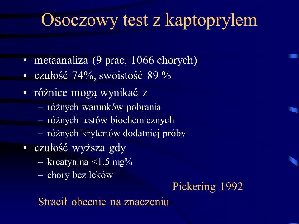 Osoczowy test z kaptoprylem