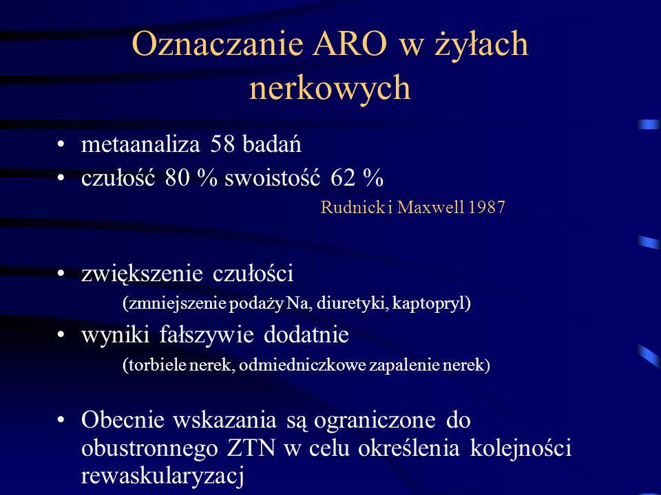 Oznaczanie ARO w żyłach nerkowych