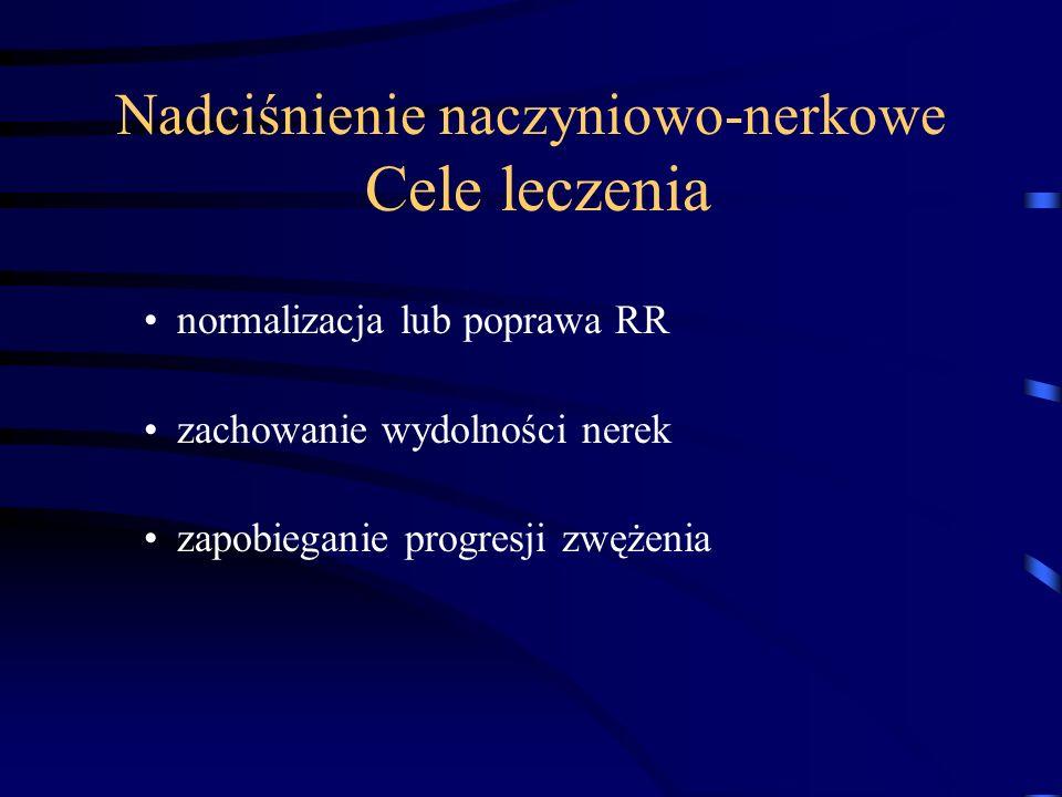 Nadciśnienie naczyniowo-nerkowe Cele leczenia
