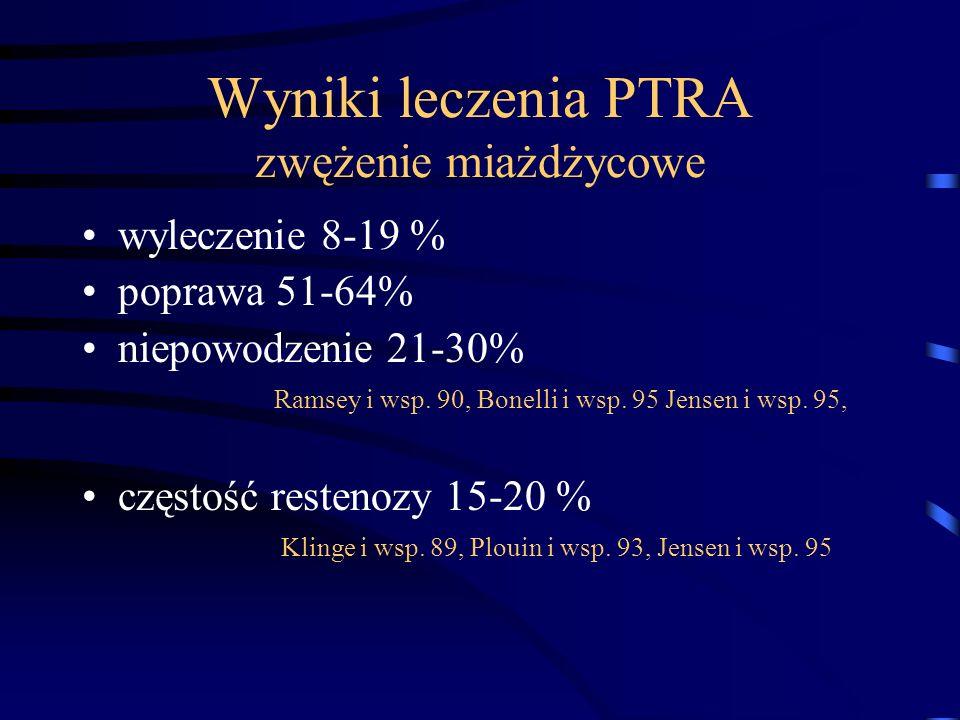 Wyniki leczenia PTRA zwężenie miażdżycowe