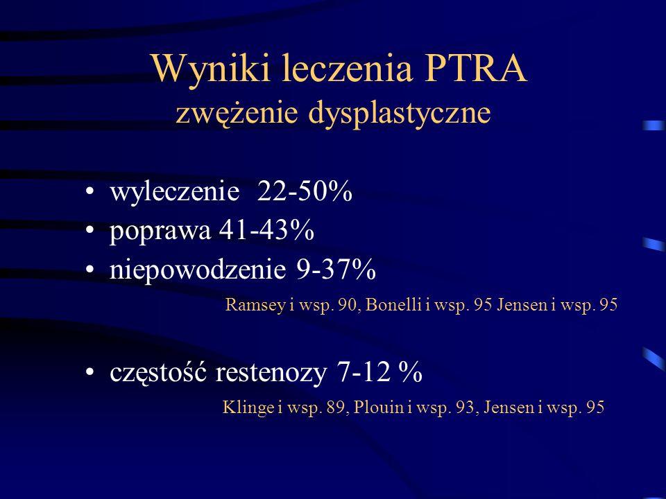 Wyniki leczenia PTRA zwężenie dysplastyczne