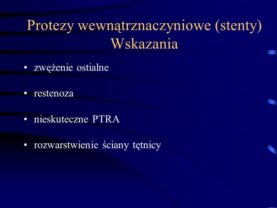 Protezy wewnątrznaczyniowe (stenty) Wskazania