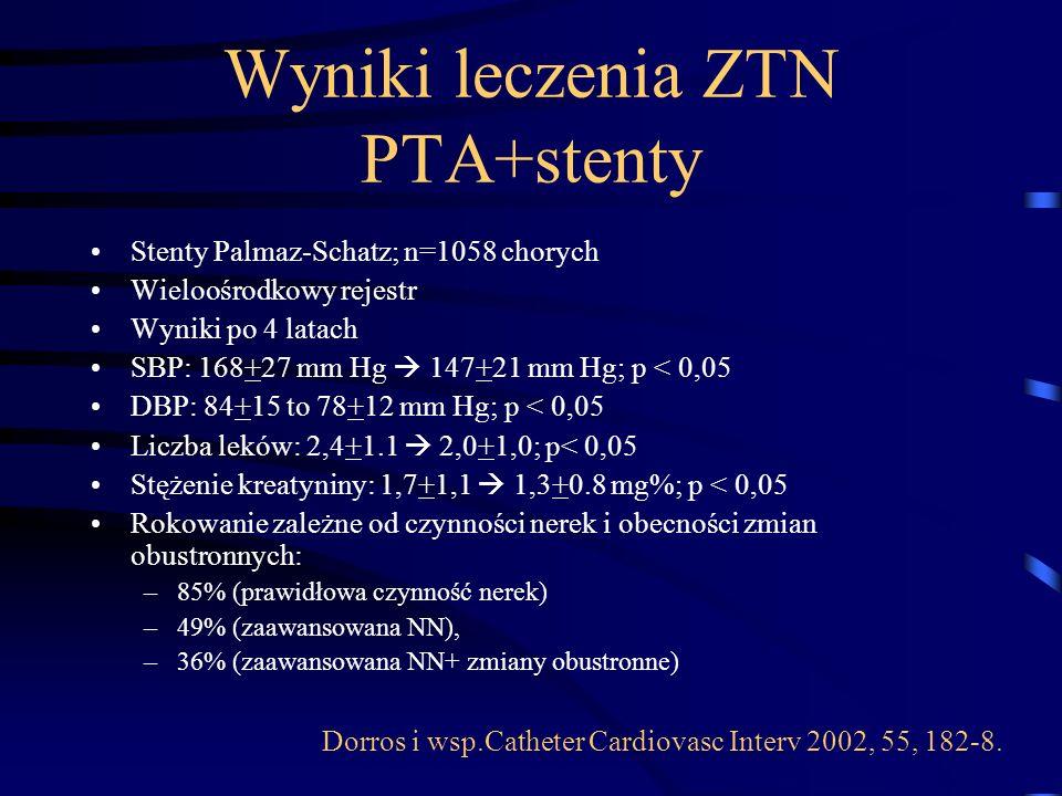 Wyniki leczenia ZTN PTA+stenty
