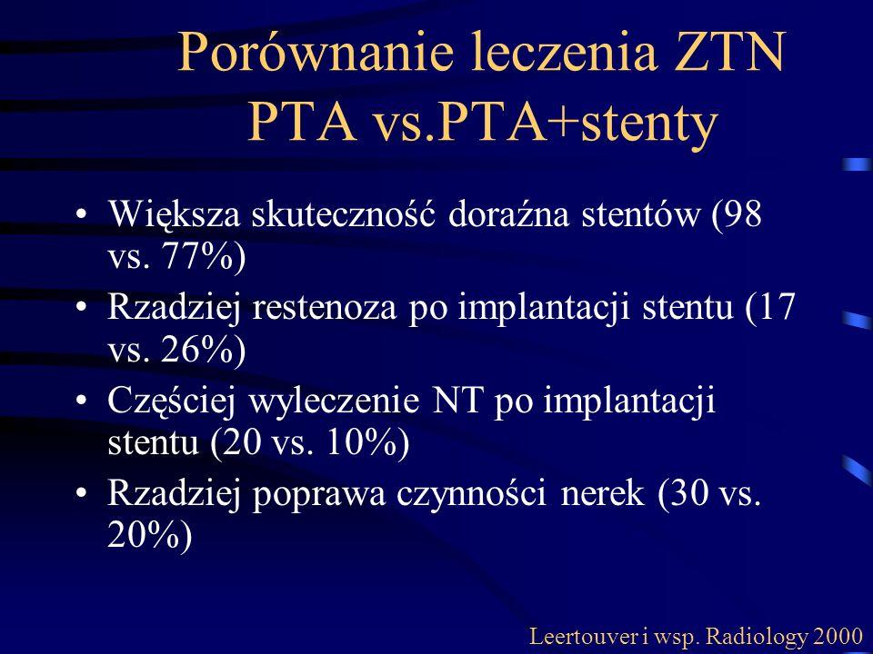 Porównanie leczenia ZTN PTA vs.PTA+stenty