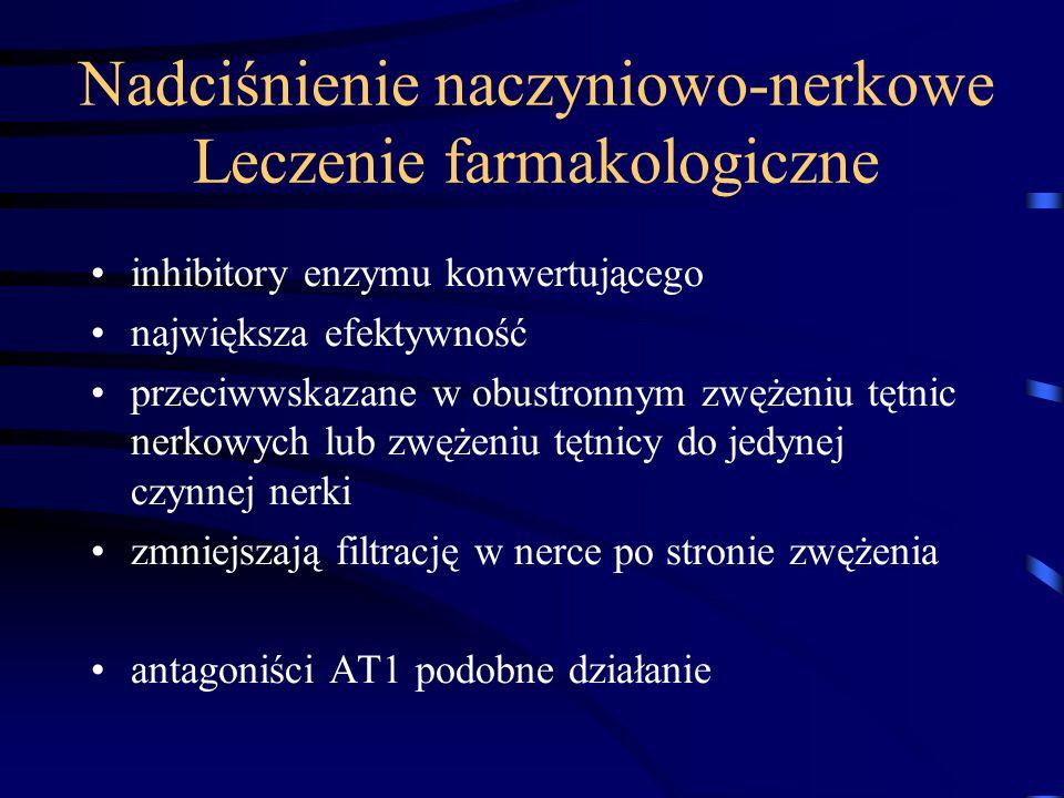 Nadciśnienie naczyniowo-nerkowe Leczenie farmakologiczne
