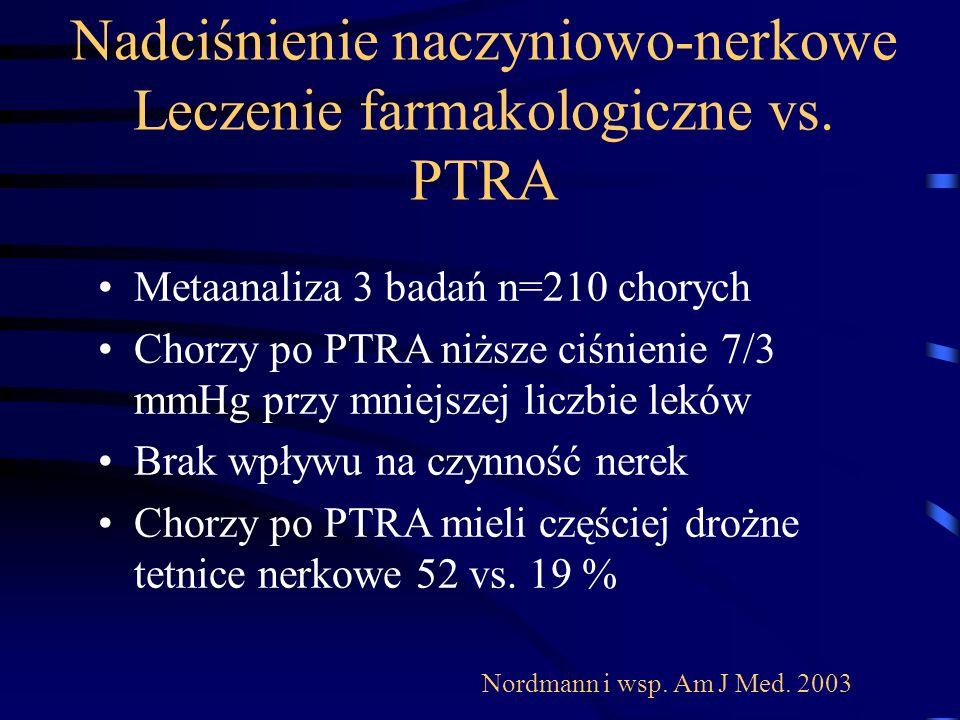 Nadciśnienie naczyniowo-nerkowe Leczenie farmakologiczne vs. PTRA