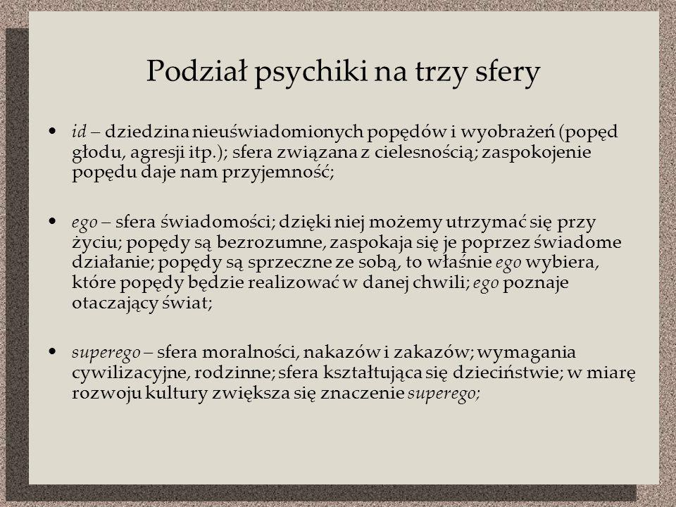 Podział psychiki na trzy sfery